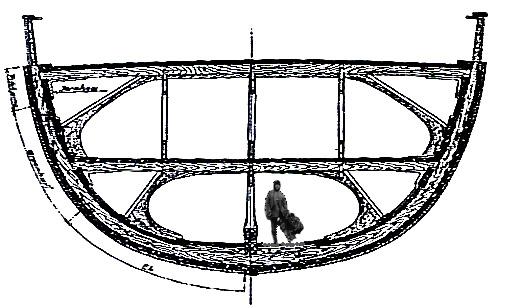 Person in the polar ship Maud